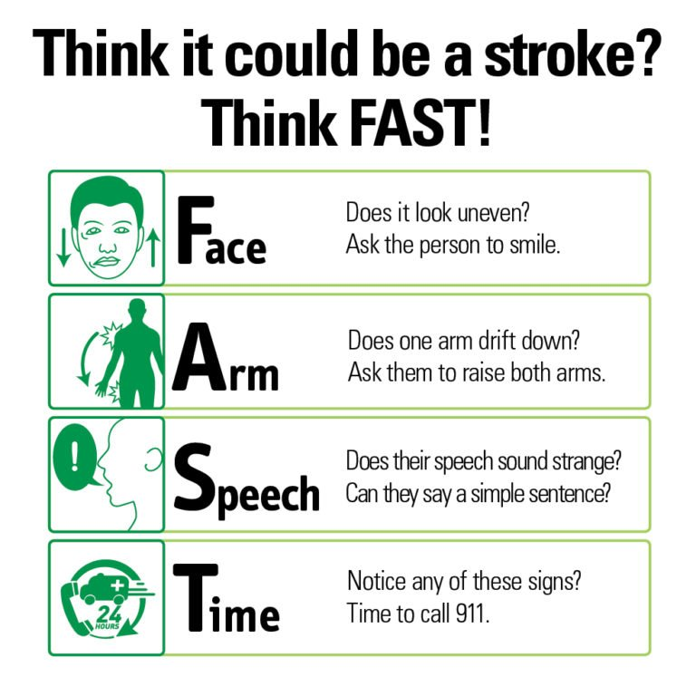 Stroke: Think FAST, Act Quick